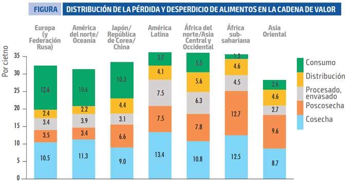 legumhari-economia-circular-grafica